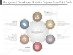 Management Departments Statistics Diagram Powerpoint Guide