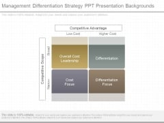 Management Differentiation Strategy Ppt Presentation Backgrounds