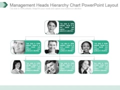 Management Heads Hierarchy Chart Powerpoint Layout