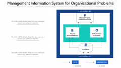 Management Information System For Organizational Problems Ppt PowerPoint Presentation Styles Rules PDF