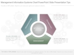 Management Information Systems Chart Powerpoint Slide Presentation Tips