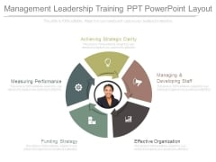 Management Leadership Training Ppt Powerpoint Layout