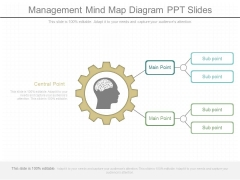 Management Mind Map Diagram Ppt Slides