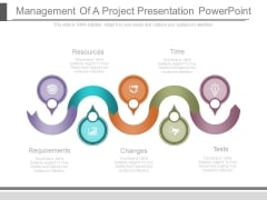 Management Of A Project Presentation Powerpoint