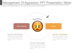 Management Of Aggression Ppt Presentation Slides