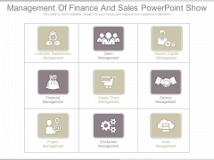 Management Of Finance And Sales Powerpoint Show