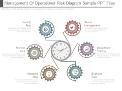 Management Of Operational Risk Diagram Sample Ppt Files
