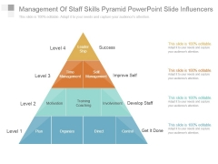 Management Of Staff Skills Pyramid Powerpoint Slide Influencers