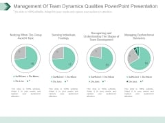 Management Of Team Dynamics Qualities Powerpoint Presentation