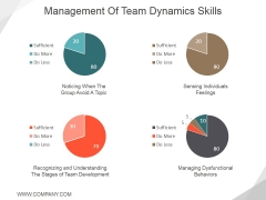 Management Of Team Dynamics Skills Ppt PowerPoint Presentation Gallery Example