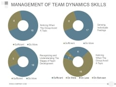 Management Of Team Dynamics Skills Ppt PowerPoint Presentation Images