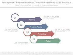 Management Performance Plan Template Powerpoint Slide Template