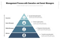 Management Process With Executive And Senoir Managers Ppt PowerPoint Presentation Infographic Template Topics PDF