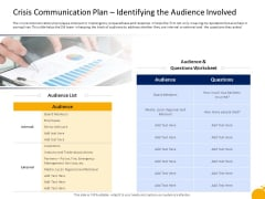 Management Program Presentation Crisis Communication Plan Identifying The Audience Involved Topics PDF