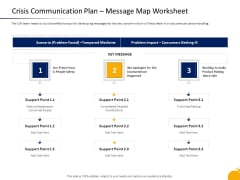 Management Program Presentation Crisis Communication Plan Message Map Worksheet Sample PDF