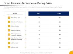 Management Program Presentation Firms Financial Performance During Crisis Clipart PDF