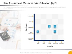 Management Program Presentation Risk Assessment Matrix In Crisis Situation Severity Topics PDF