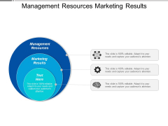 Management Resources Marketing Results Ppt PowerPoint Presentation Infographics Brochure