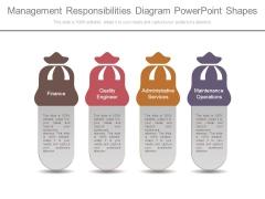 Management Responsibilities Diagram Powerpoint Shapes