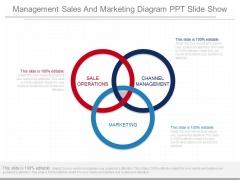Management Sales And Marketing Diagram Ppt Slide Show