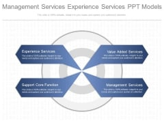 Management Services Experience Services Ppt Model