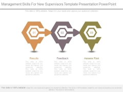 Management Skills For New Supervisors Template Presentation Powerpoint