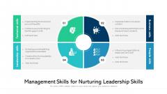 Management Skills For Nurturing Leadership Skills Ppt PowerPoint Presentation Gallery Good PDF