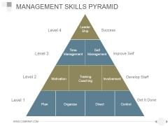 Management Skills Pyramid Ppt PowerPoint Presentation Slide Download