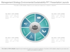 Management Strategy Environmental Sustainability Ppt Presentation Layouts