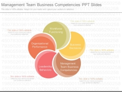 Management Team Business Competencies Ppt Slides