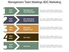Management Team Meetings B2c Marketing Segmentations Employee Engagement Ppt PowerPoint Presentation Visual Aids Portfolio