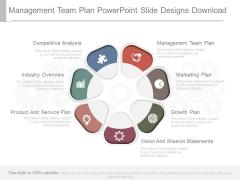 Management Team Plan Powerpoint Slide Designs Download