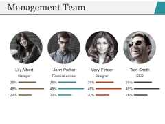 Management Team Template 1 Ppt PowerPoint Presentation Portfolio Elements