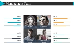 Management Team Template 2 Ppt Powerpoint Presentation Infographics Demonstration
