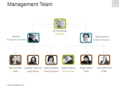 Management Team Template 5 Ppt PowerPoint Presentation Designs
