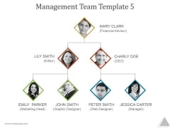 Management Team Template 5 Ppt PowerPoint Presentation Images