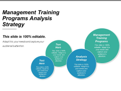 Management Training Programs Analysis Strategy Ppt PowerPoint Presentation Portfolio Example