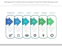 Management Transformation Example Powerpoint Slide Backgrounds