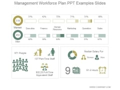 Management Workforce Plan Ppt PowerPoint Presentation Images