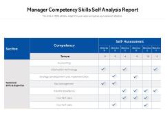 Manager Competency Skills Self Analysis Report Ppt PowerPoint Presentation Portfolio Format Ideas PDF