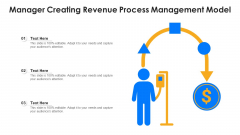 Manager Creating Revenue Process Management Model Background PDF