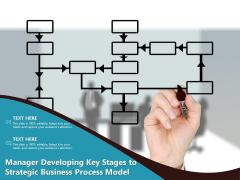 Manager Developing Key Stages To Strategic Business Process Model Ppt PowerPoint Presentation File Visual Aids PDF