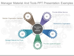 Manager Material And Tools Ppt Presentation Examples