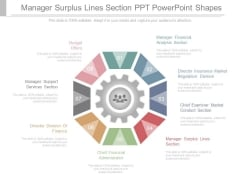 Manager Surplus Lines Section Ppt Powerpoint Shapes