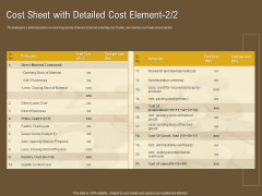 Managerial Accounting System Cost Sheet With Detailed Cost Element Labor Ppt Diagram Ppt PDF