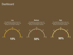 Managerial Accounting System Dashboard Ppt File Deck PDF