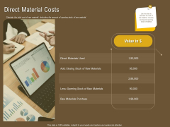 Managerial Accounting System Direct Material Costs Ppt Icon Infographic Template PDF