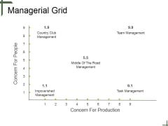 Managerial Grid Ppt PowerPoint Presentation Example 2015