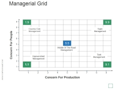Managerial Grid Ppt PowerPoint Presentation Inspiration