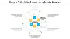 Managerial Problem Solving Framework For Implementing Alternatives Designs PDF